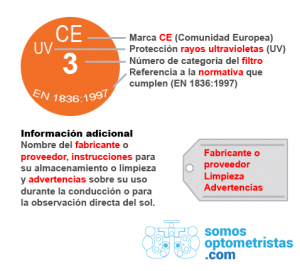 Via: www.somosoptometristas.com